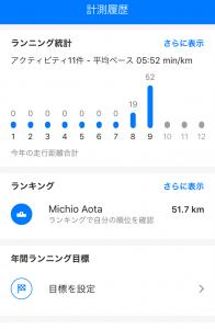 久々の10km超えラン!